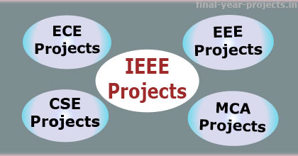 IEEE Final Year Project Topics and Ideas | Final Year