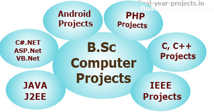 B Sc Computer Science Projects Free Downloads | Final Year Project Ideas